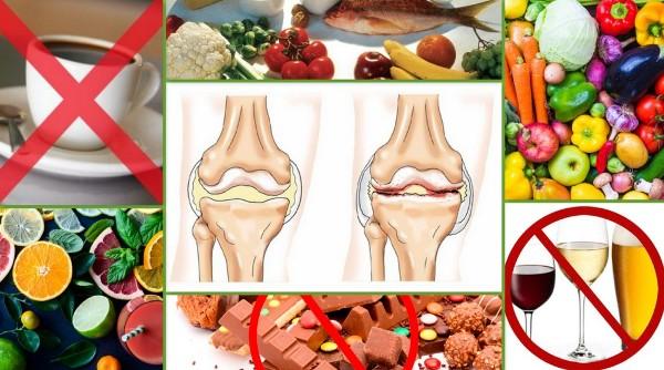 диета при посттравматическом артрите