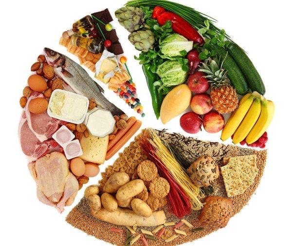лечение остеохондроза в домашних условиях при помощи диеты